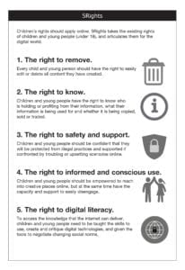 5Rights Framework Planner Page