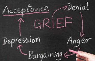 The cycle of grief: denial, anger, bargaining, depression, acceptance